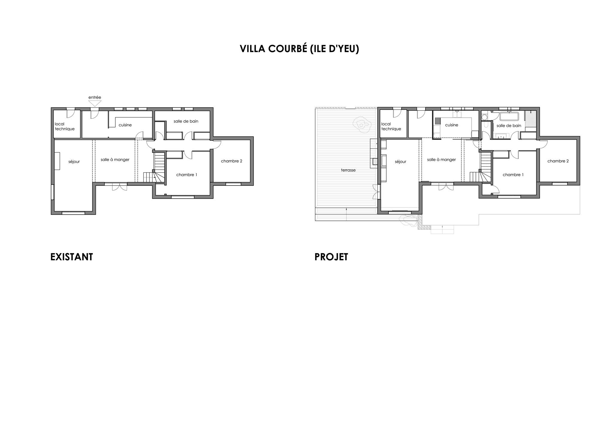 YEU_Plan-projet-web